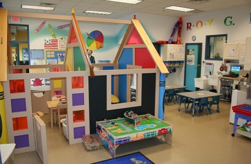 Classroom Ideas K 3 ~ Public k kindergarten classroom gallery madison wi